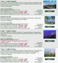 Thailand_golf_holidays